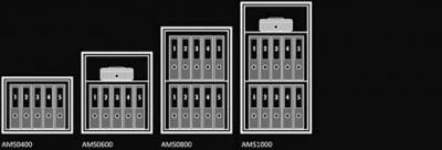 Wertheim AMS 1000 fali páncélszekrény passzív zárral